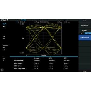 """Програмне розширення """"аналіз модуляції ASK/FSK"""" SIGLENT SVA1000X-DMA для SIGLENT SVA1015X"""